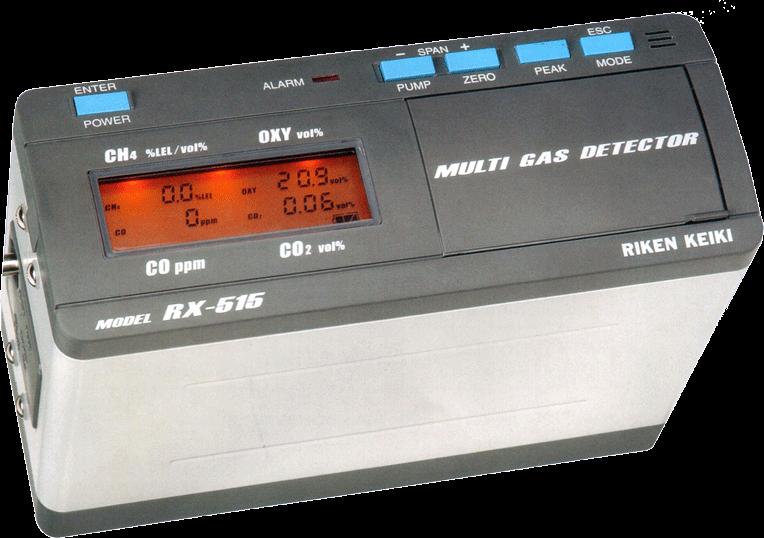NDIR RX-515/516/517